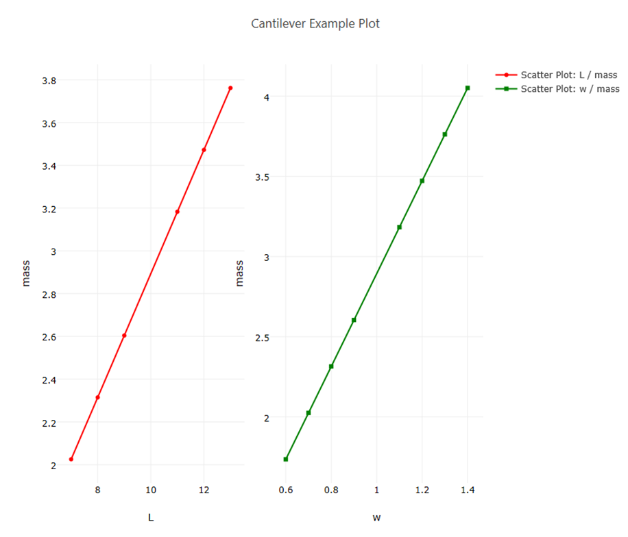 Chapter 7  Plotting with Plotly – The Basics | Dakota