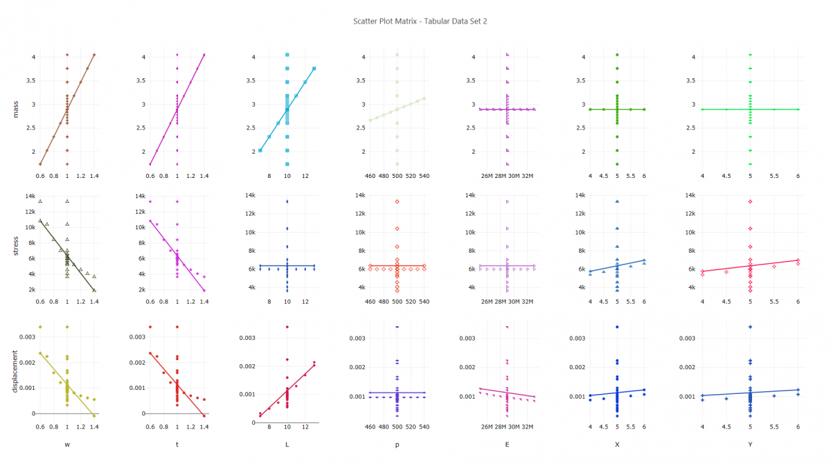 Chapter 8  Plotting with Plotly – Using Templates | Dakota